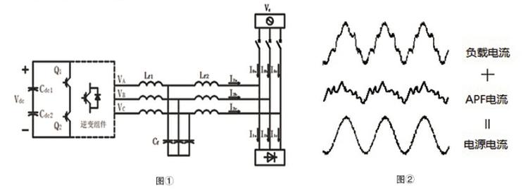 有源滤波器工作原理示意图