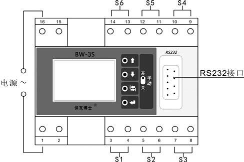 BW-3S外形结构