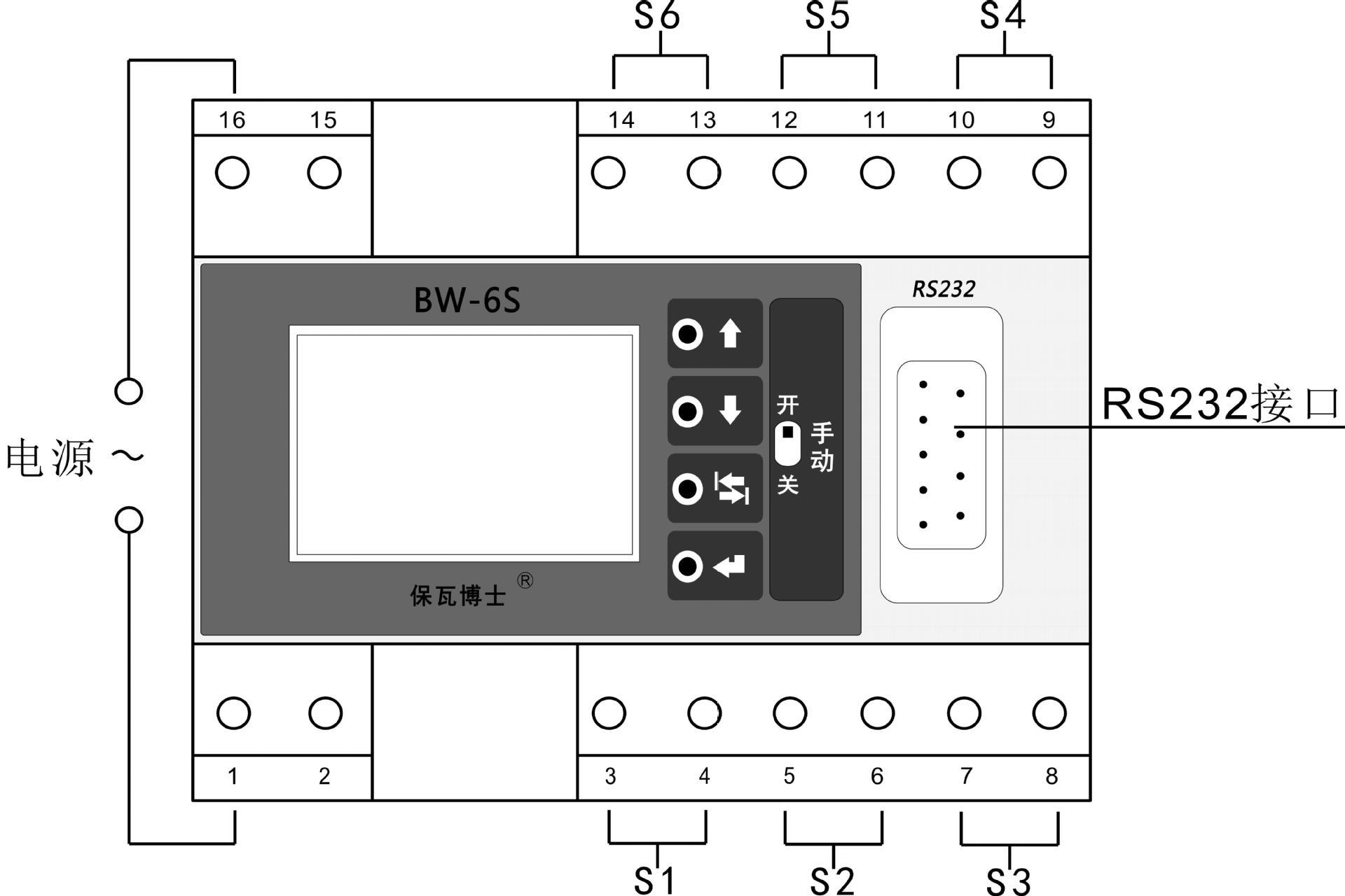 BW-6S外形结构